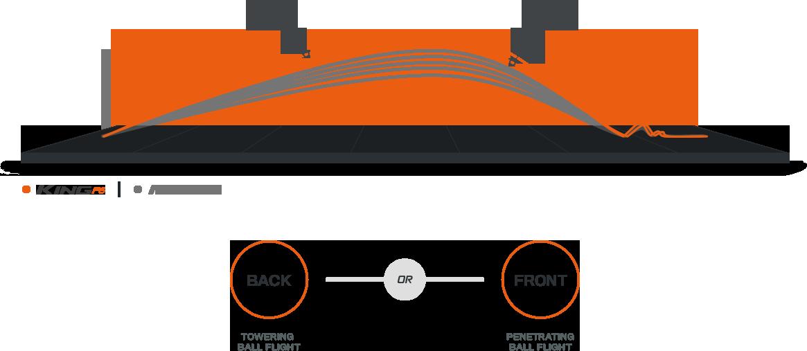 f6 diagram