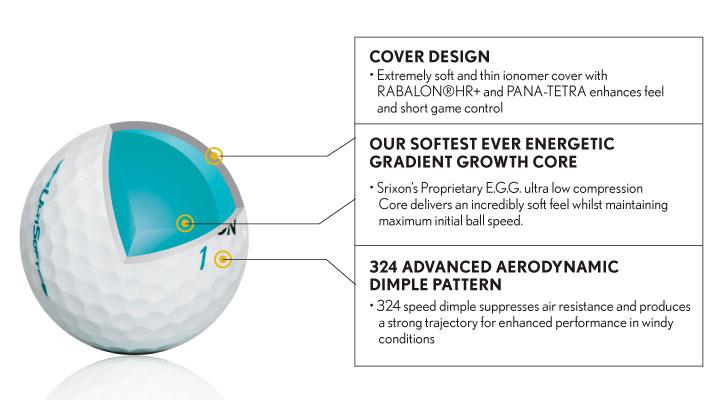 Srixon Soft UltiSoft Golf Ball Technology