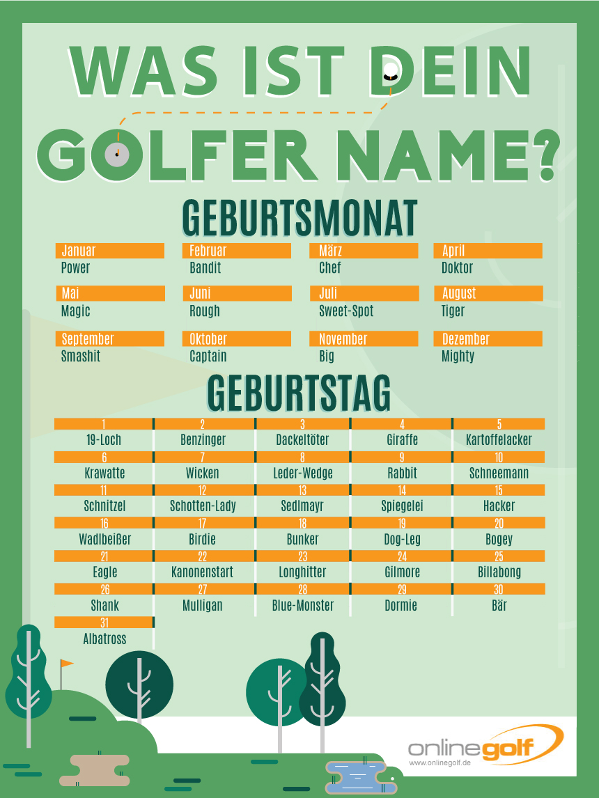 what is your golfer name